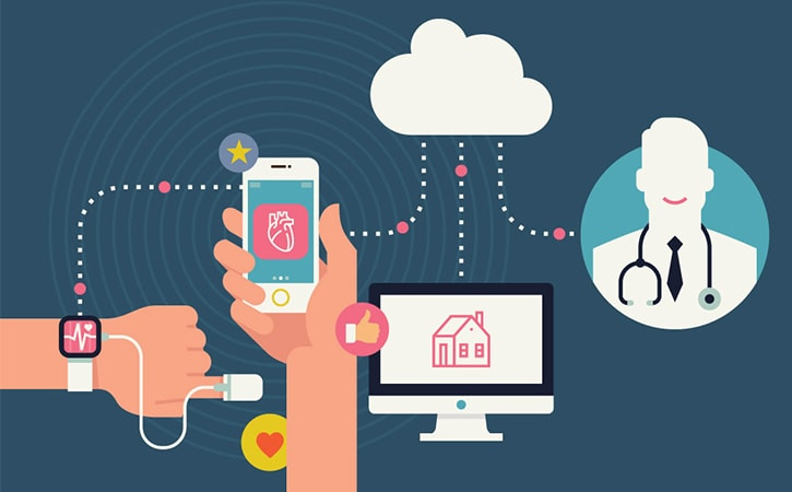 IoT within healthcare: benefits, advantages and challenges as well.